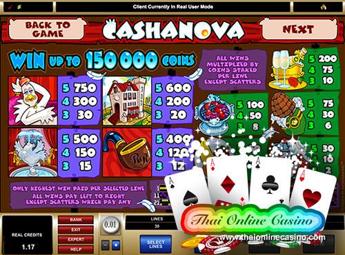 ตารางการจ่ายเงินเกมส์ Cashanova Slot